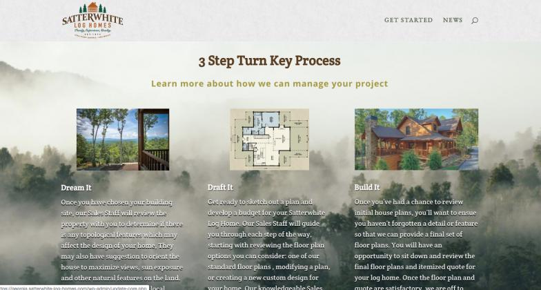 turn key process